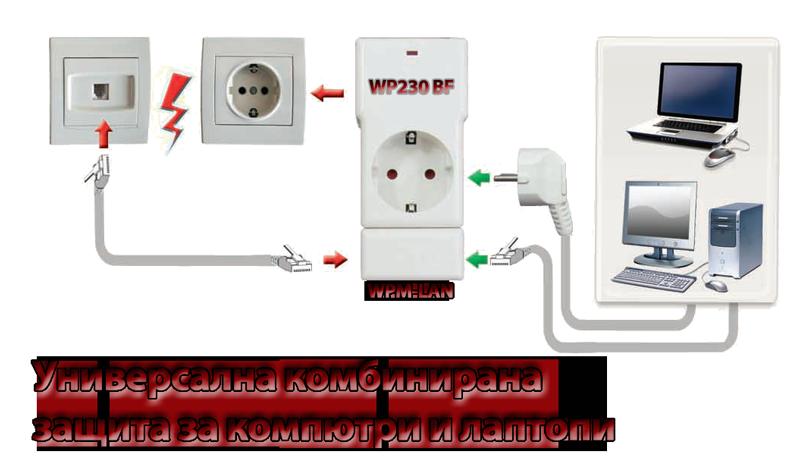 Начин на свързване на комбинираната защита
